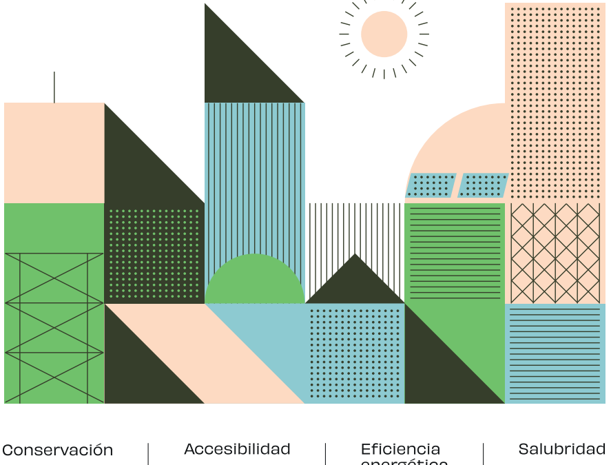 Abierto Plazo de Subvenciones Municipales_PLAN REHABILITA MADRID 2021
